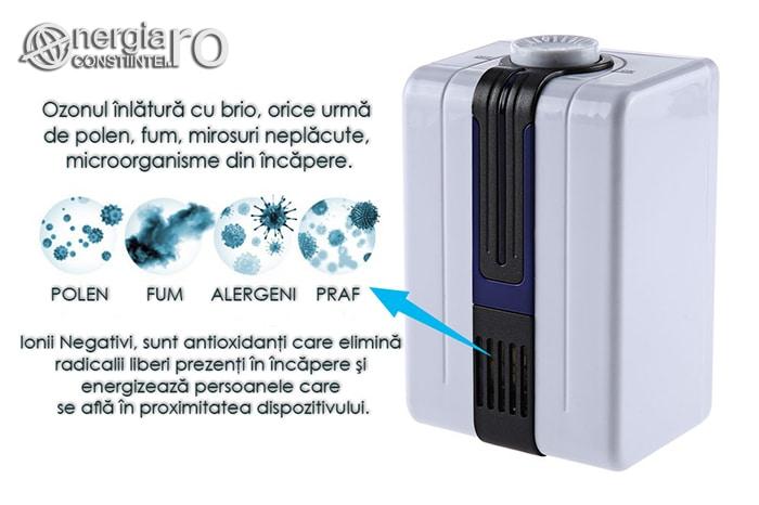 Generator_de_OZON_Ozonator_Ionizator_Purificator_Aer_Generator_de_Ioni_Negativi_GEN020-01