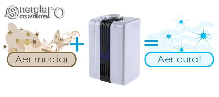 Generator_de_OZON_Ozonator_Ionizator_Purificator_Aer_Generator_de_Ioni_Negativi_GEN020-02