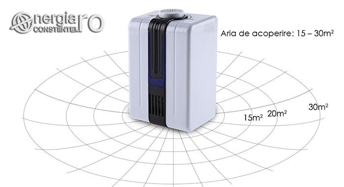 Generator_de_OZON_Ozonator_Ionizator_Purificator_Aer_Generator_de_Ioni_Negativi_GEN020-04