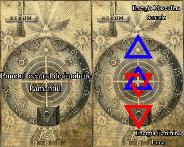 harta-esoterica-pamantul-plat