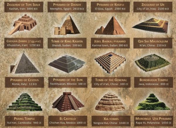 structuri-megalitice