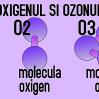 Calităţile Ozonului
