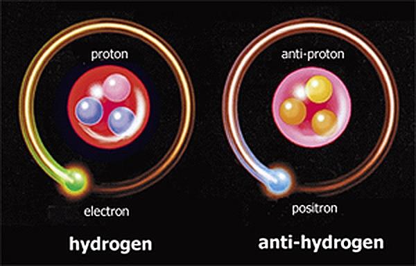 materie-antimaterie