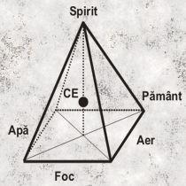 piramida-pentagrama