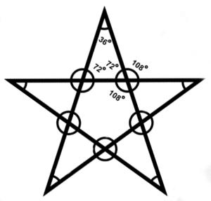 unghiurile_pentagramei