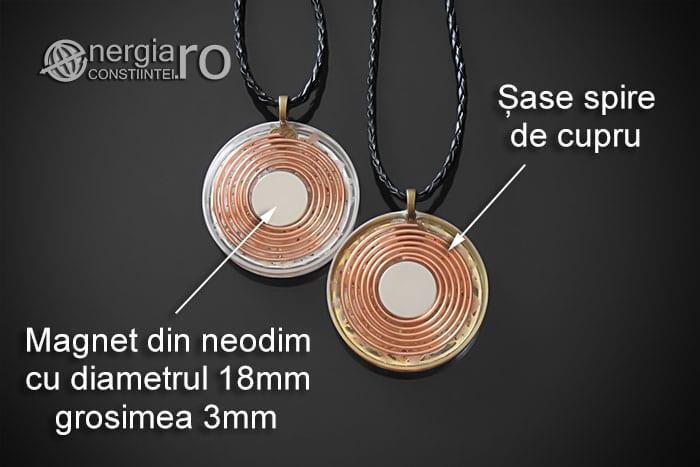 Amuleta-Medalion-Colier-Talisman-Pandant-Pandantiv-Orgonic-Orgon-Floarea-Vietii-Placata-Aur-18k-Argint-925-Cristal-Cuart-Roz-ORG005-08