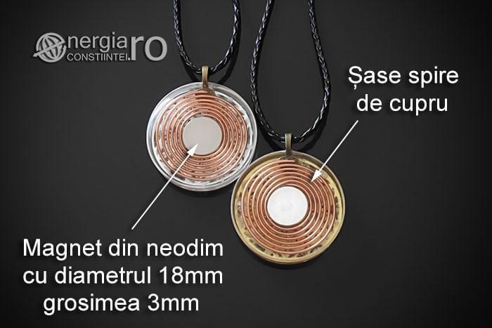 Amuleta-Medalion-Talisman-Pandant-Pandantiv-Orgonic-Orgon-Floarea-Vietii-Placat-Aur-18k-Argint-925-Cristal-Cuart-De-Stanca-PND008-08