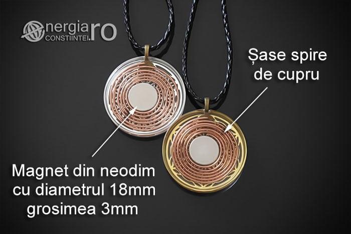 Amuleta-Medalion-Talisman-Pandant-Pandantiv-Orgonic-Orgon-Floarea-Vietii-Protector-Protectie-Placat-Aur-18k-Argint-925-ORG010-08