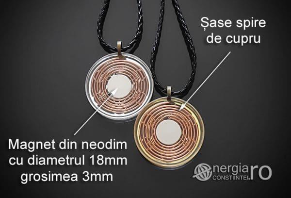 Amuleta-Talisman-Medalion-Colier-Pandant-Pandantiv-Orgonic-Orgon-Magnetic-Cubul-Lui-Metatron-Spirala-Cupru-Protectie-Protector-Protectoare-ORG014-08