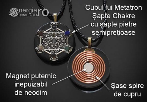 talisman-medalion-colier-pandant-pandantiv-orgon-orgonic-cubul-lui-metatron-chakre-cenusa-vulcanica-turmalina-protector-org017-05