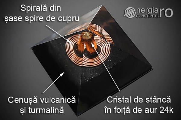 Piramida-Orgonica-Orgon-Energetica-Magnetic-Magnetica-Cenusa-Vulcanica-Turmalina-Aur-Spirala-Cupru-Magnet-Neodim-ORG054-04