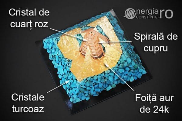 Piramida-Orgon-Orgonica-Energetica-Protectoare-Protectie-Cristale-Turcoaz-Spirala-Cupru-Foita-Aur-Magnet-Neodim-ORG056-05