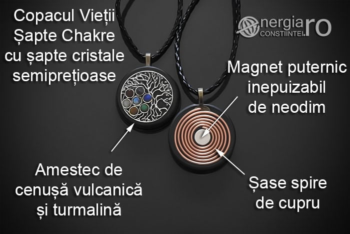 amuleta-talisman-medalion-colier-pandant-pandantiv-orgonic-orgon-copacul-vietii-cristale-sapte-chakre-spirala-cupru-magnet-neodim-ORG100-06