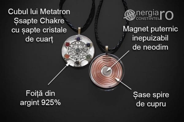 amuleta-talisman-medalion-colier-pandant-pandantiv-orgonic-orgon-cubul-lui-metatron-sapte-chakre-cristale-protector-protectie-ORG120-06