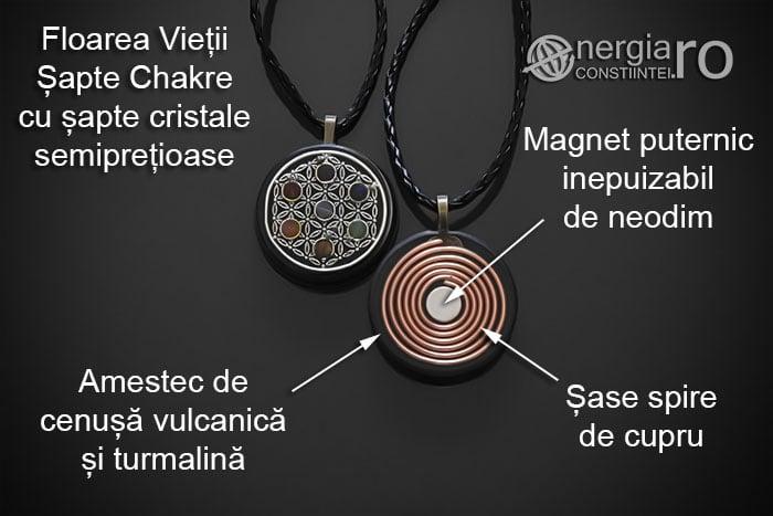 amuleta-talisman-medalion-colier-pandant-pandantiv-orgonic-orgon-floarea-vietii-sapte-cristale-cuart-chakre-spirala-cupru-ORG110-06