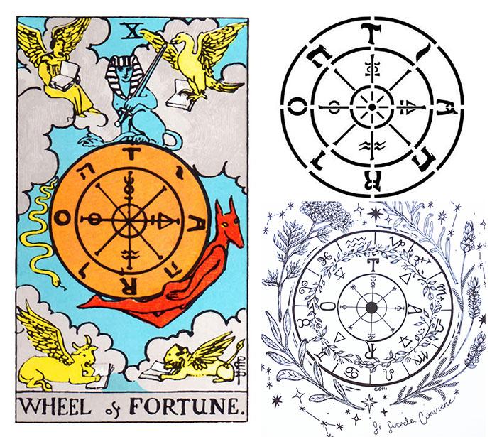 ce-simbolizeaza-semnifica-roata-norocului-busola-magica-vegvisir-timona-02