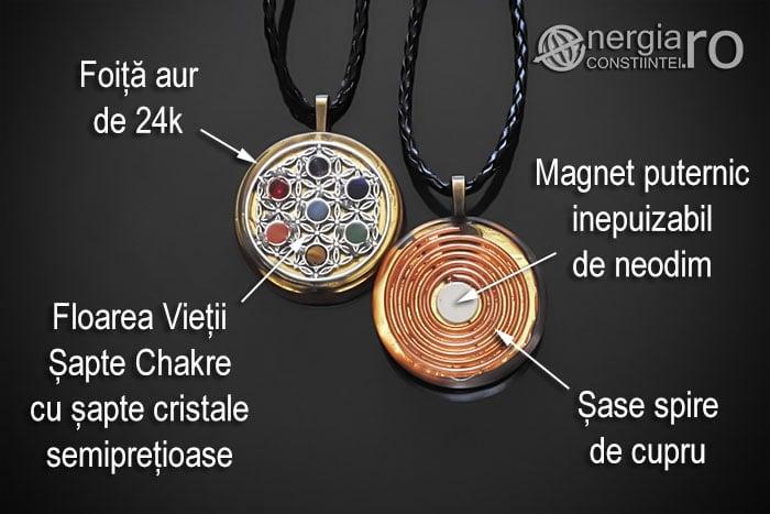 amuleta-talisman-medalion-colier-pandant-pandantiv-orgon-orgonic-floarea-vietii-cristale-cuart-protectie-protector-foita-aur-ORG111-06