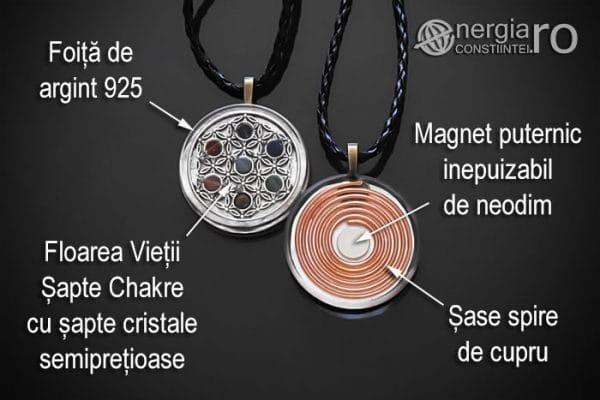 amuleta-talisman-medalion-colier-pandant-pandantiv-orgon-orgonic-floarea-vietii-cristale-cuart-protector-protectie-ORG112-06