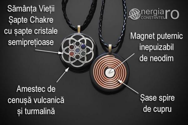 amuleta-talisman-medalion-colier-pandant-pandantiv-orgon-orgonic-samanta-floarea-vietii-protector-protectie-protectoare-spirala-magnet-ORG140-06
