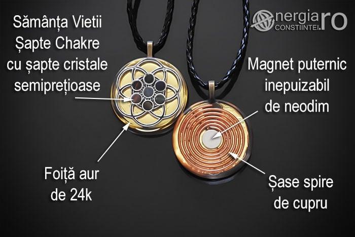 amuleta-talisman-medalion-colier-pandant-pandantiv-orgonic-orgon-floarea-samanta-vietii-sapte-chakre-cristale-protector-protectie-ORG141-06