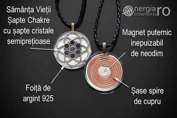 amuleta-talisman-medalion-colier-pandant-pandantiv-orgonic-orgon-floarea-samanta-vietii-sapte-chakre-foita-argint-protector-protectie-ORG142-06