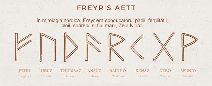 ce-semnifica-sau-simbolizeaza-runele-celtice-02