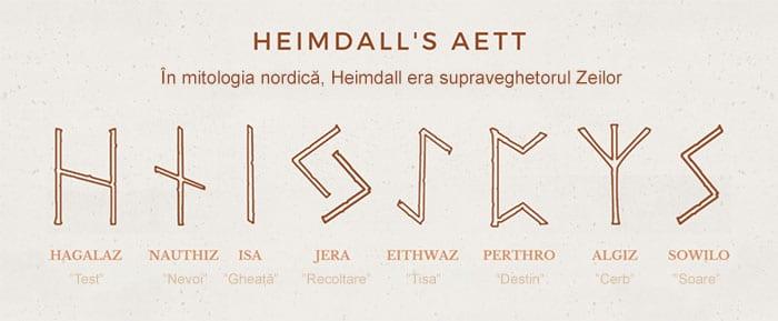 ce-semnifica-sau-simbolizeaza-runele-celtice-03