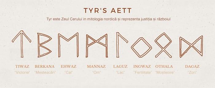 ce-semnifica-sau-simbolizeaza-runele-celtice-04
