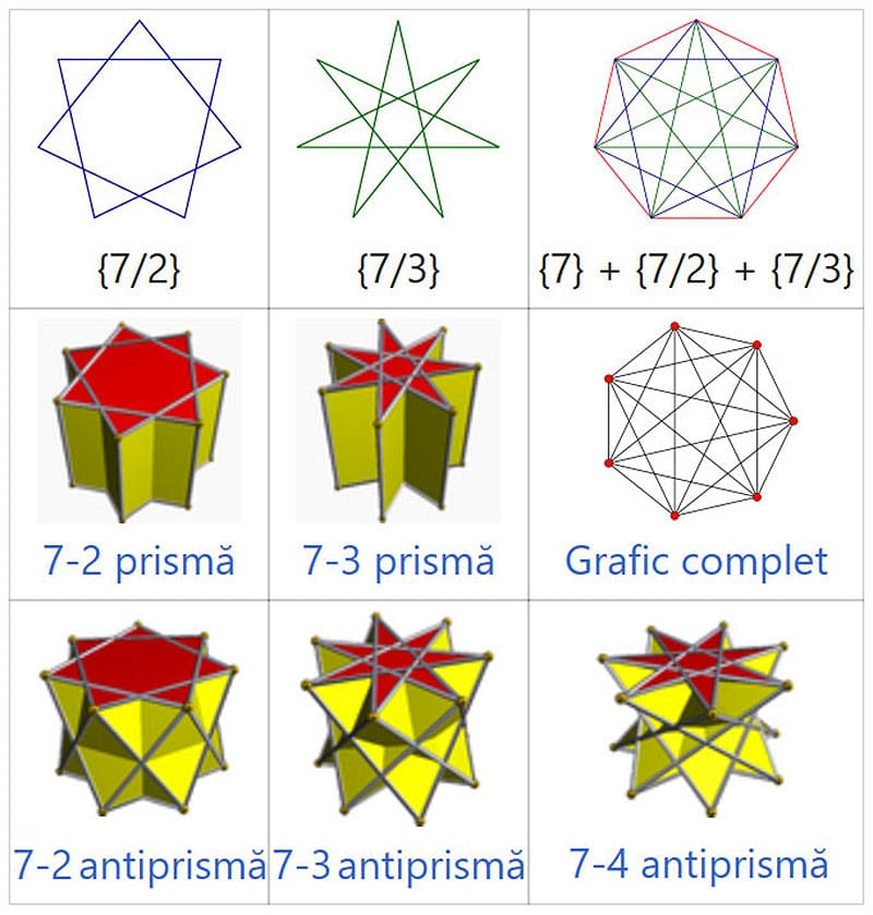 ce-simbolizeaza-o-septagrama-heptagrama-sau-septegrama-01